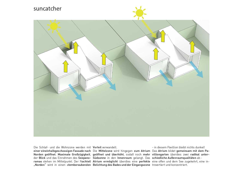 FX Mayr Concept Diagrams Smartvoll